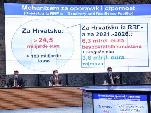 Nacionalni plan oporavka alat je za reforme i transformaciju gospodarstva RH
