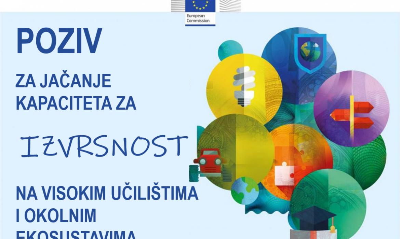 Europska komisija objavila iz programa HORIZON poziv za jačanje kapaciteta za izvrsnost na visokim učilištima i okolnim ekosustavima