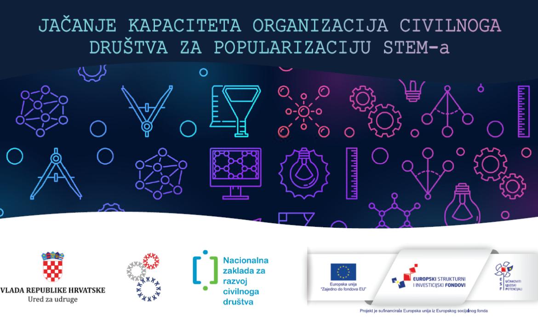 Povećana vrijednost proračuna za Poziv 'Jačanje kapaciteta organizacija civilnoga društva za popularizaciju STEM-a'